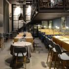 Le pizzerie gourmet di Milano | 2night Eventi Milano