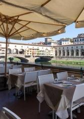 alla Scoperta Di San Niccolò: I Locali Più Interessanti   2night Eventi Firenze